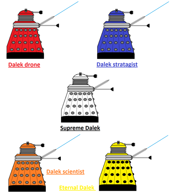 the_new_daleks_by_jaffro101-d319qzl