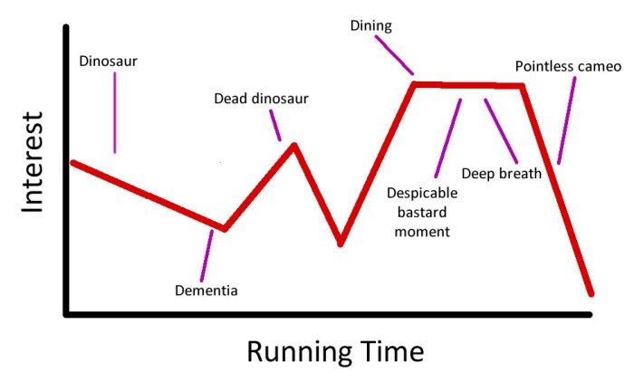 Into_Dalek_Chart2