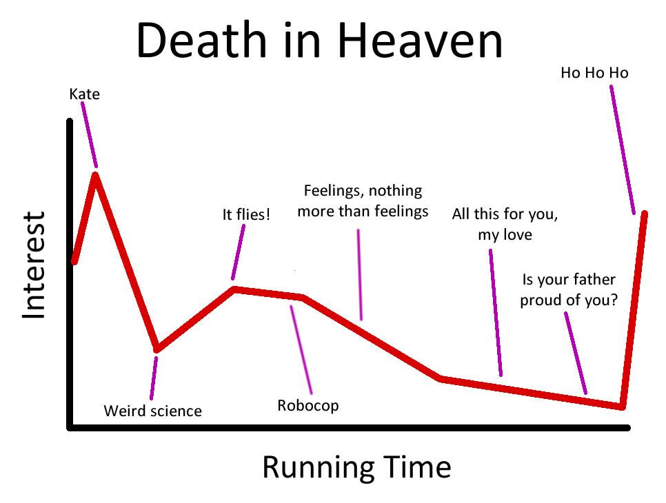 Heaven_Chart