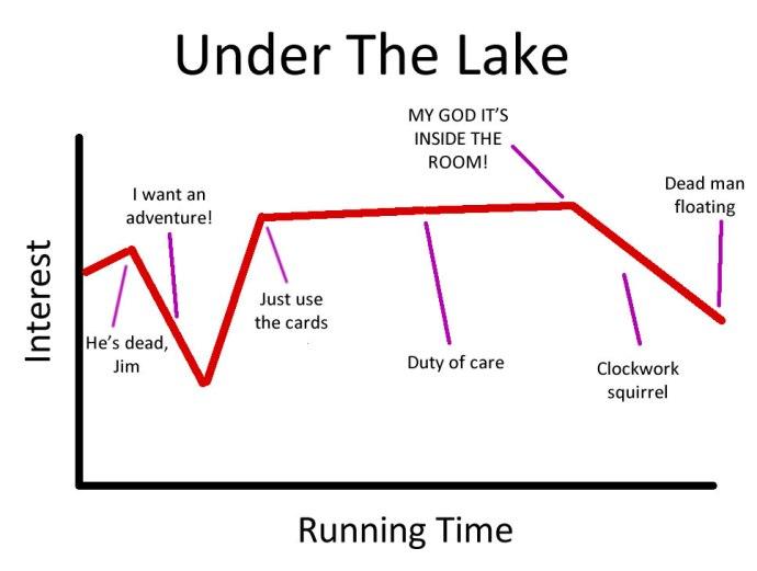 S9-03_Lake