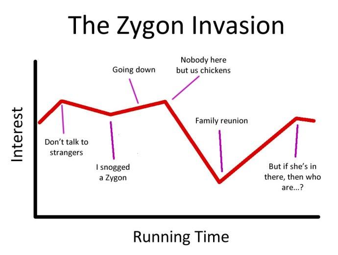 S9-07_Zygon