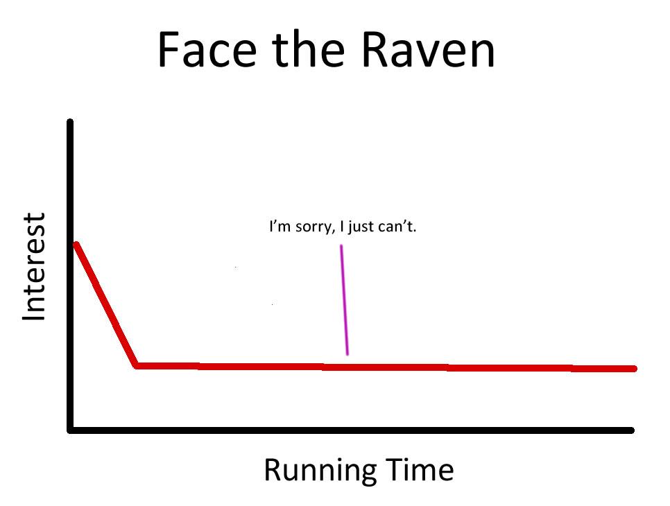 S9-10_Raven