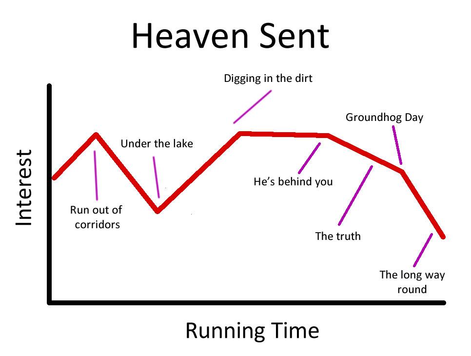 Heaven sent us an angel 7