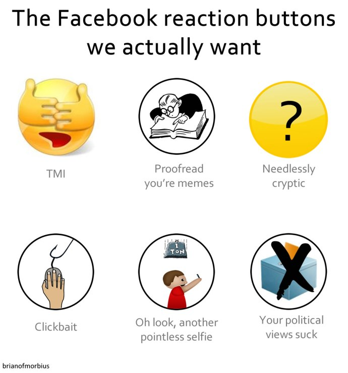FB_Reactions